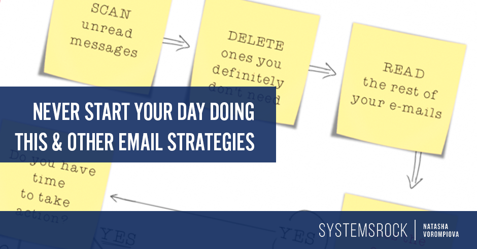 Never Start Your Day Doing This & Other E-mail Strategies