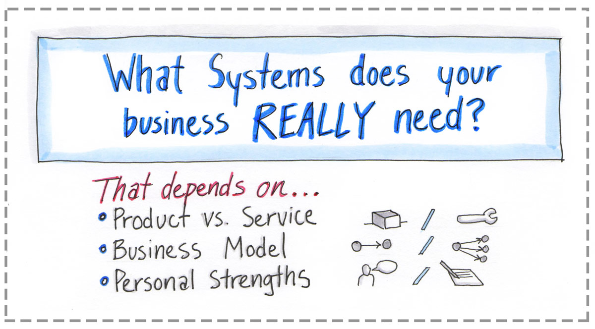 Systems 1