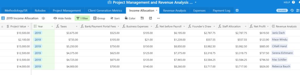 Account Metrics - Income Allocation