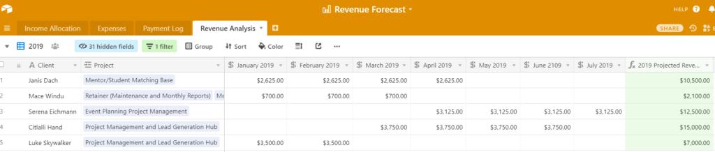 Service Metrics - Recurring Revenue