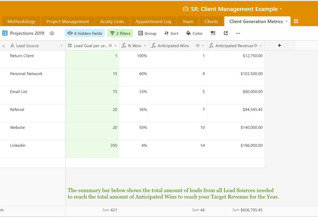 Account Metrics - Revenue Projection Worksheet